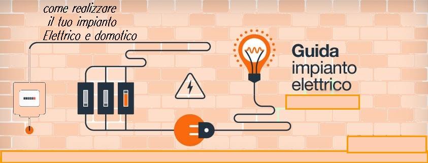 Impianti Elettrici E Termoidraulici Condizionamento E